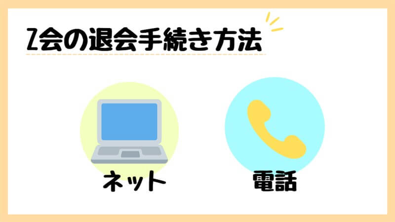 Z会を退会・解約手続き方法