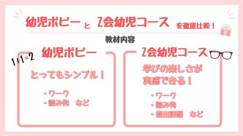 幼児ポピーとZ会幼児コースの比較(教材内容)