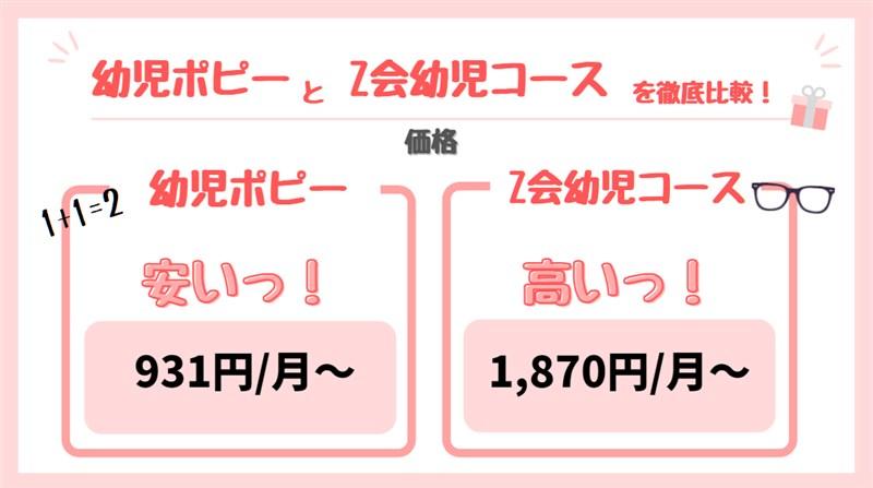 幼児ポピーとZ会幼児コースの比較(価格)