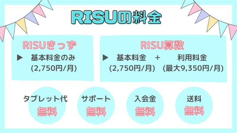 RISUの料金体系