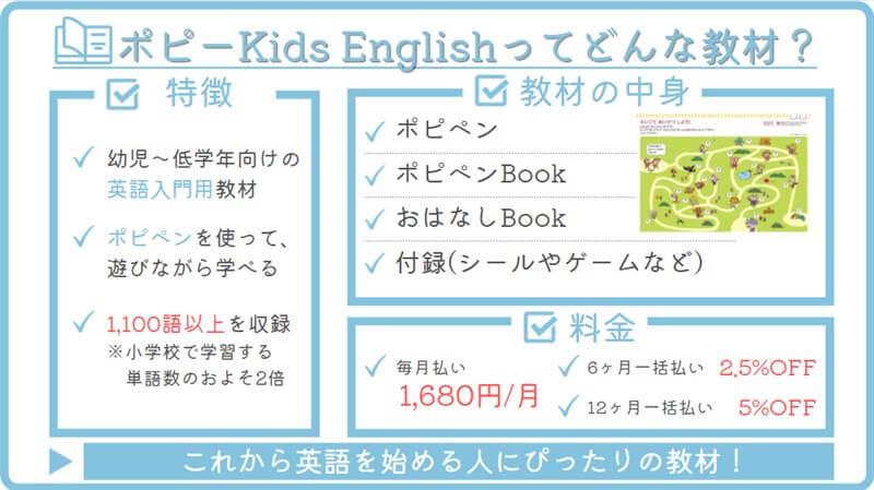 ポピーKids Englishの基本情報