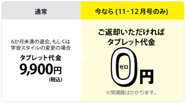 チャレンジタッチタブレット代0円キャンペーン