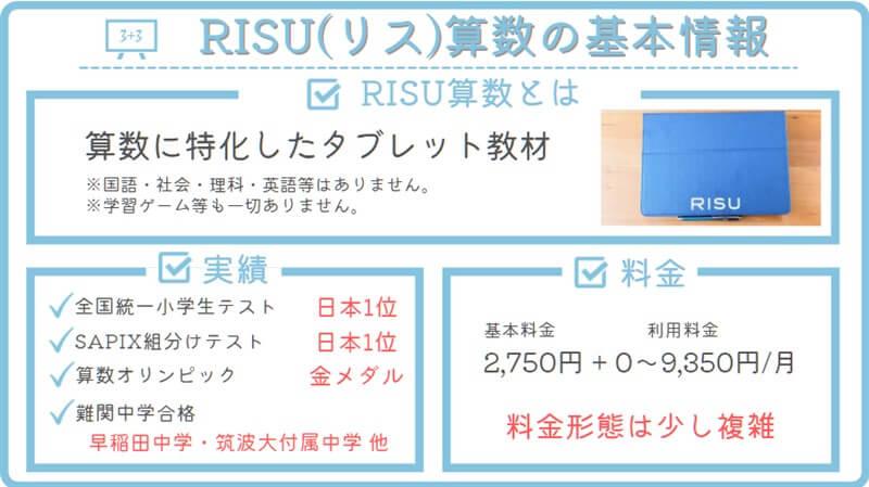 RISU算数の基本情報